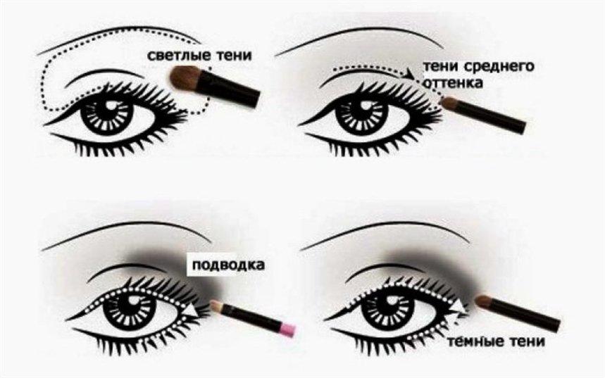 Принцип дымчатого макияжа