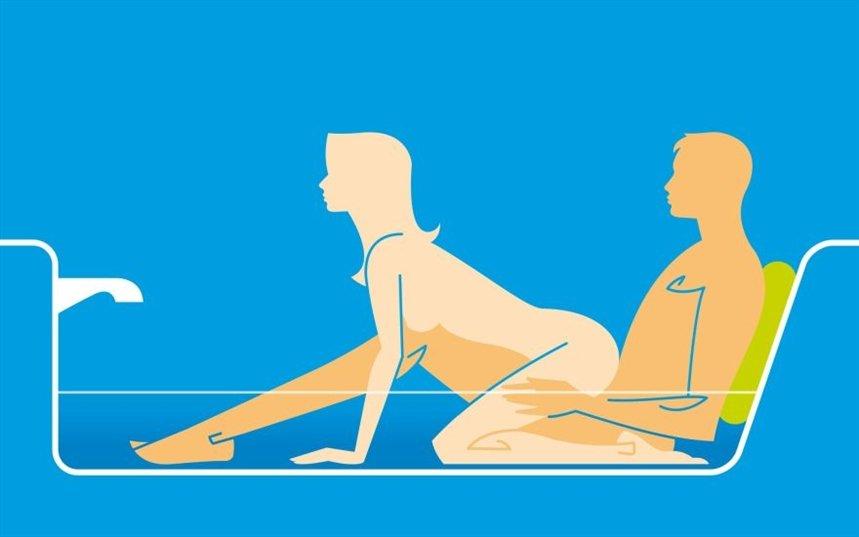 Top sex positions